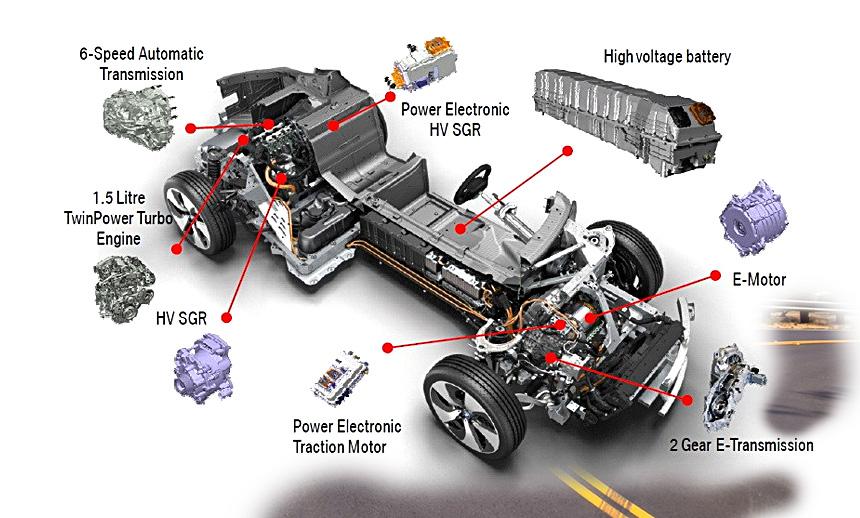 Mini sourced engine
